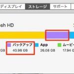 【mį】MacBook Proのバックアップのローカルスナップショットを削除しストレージを空ける!!